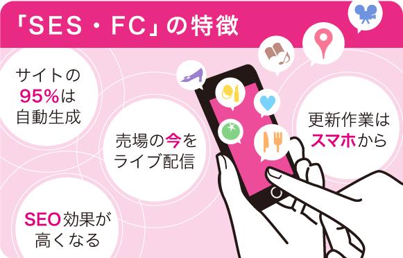 SES-FCページ